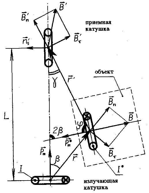 датчика металлоискателя и