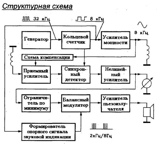 схема металлоискателя по